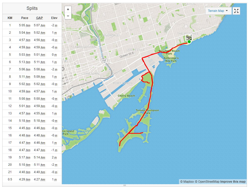 strava stats beach jazz run half marathon heart rate